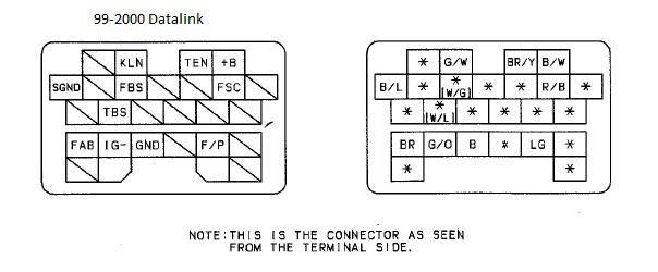 Datalink on 93 Miata Fuse Box Diagram
